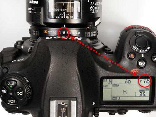 NIKKOR Micro Lens information
